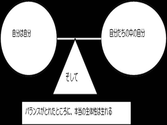 自分と仲間    (園便りNO.6)
